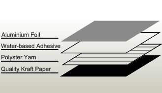Single-sided (Tac-Foil 800)