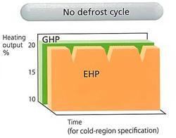 ghp-graph-nodefrost