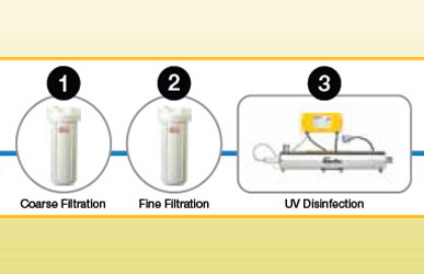 3-stage-treatment